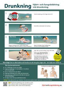 Gratis affisch HLR vid drunkning, handlingsplan, plansch - hjärt- och lungräddning