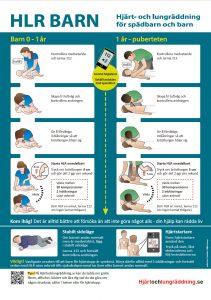 Gratis hlr affisch spädbarn barn handlingsplan plansch - hjärt- och lungräddning