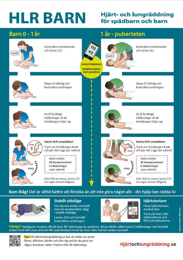 Gratis affisch handlingsplan plansch HLR-barn hjärt- och lungräddning Hjärtochlungräddning.se
