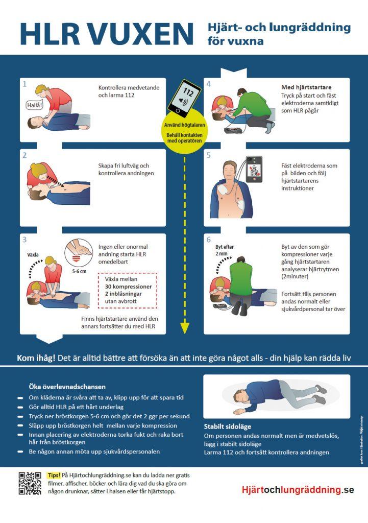Gratis affisch handlingsplan plansch HLR-vuxen hjärt- och lungräddning Hjärtochlungräddning.se