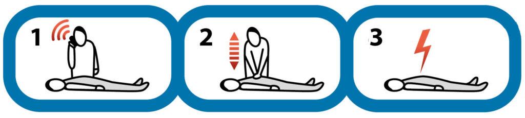 3 enkla steg som räddar liv vid ett hjärtstopp! Larma 112 - HLR - Hjärtstartare