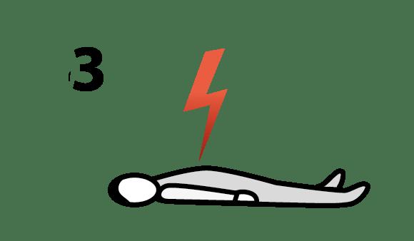 HLR (hjärt- och lungräddning) - 3 enkla steg som räddar liv (3. använd hjärtstartare)
