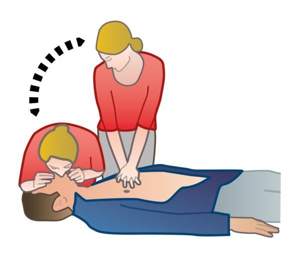HLR hjärt- och lungräddning 30 kompressioner och 2 inblåsningar